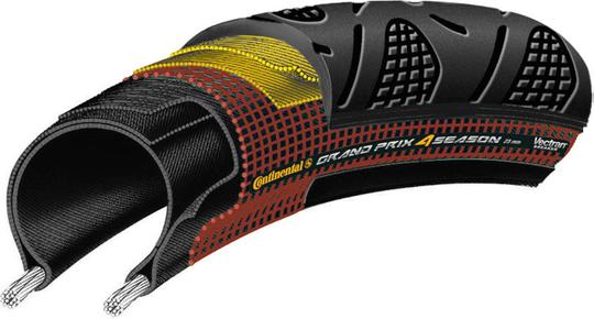 Continental Grand Prix 4-Season Vouw Buitenband Racefiets