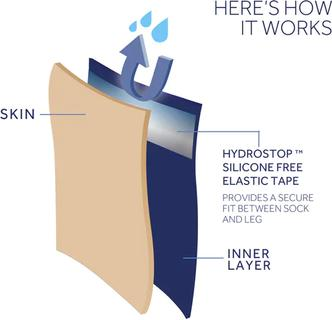Sealskinz Waterproof Cold Weather Hydrostop Sokken