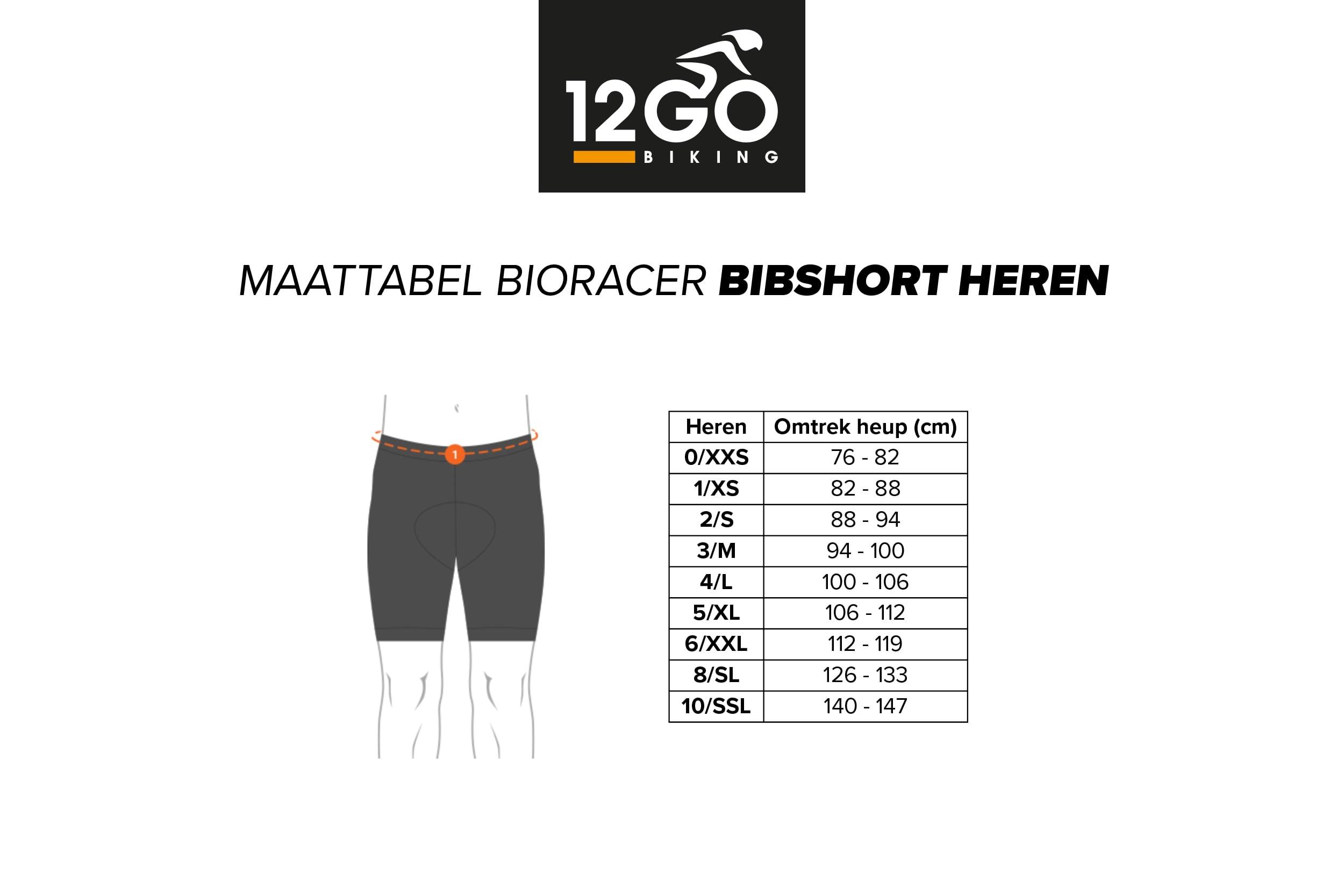 Bio short man