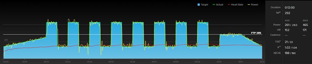 Vermogenscurve van de Wahoo Kickr Core in trainerroad