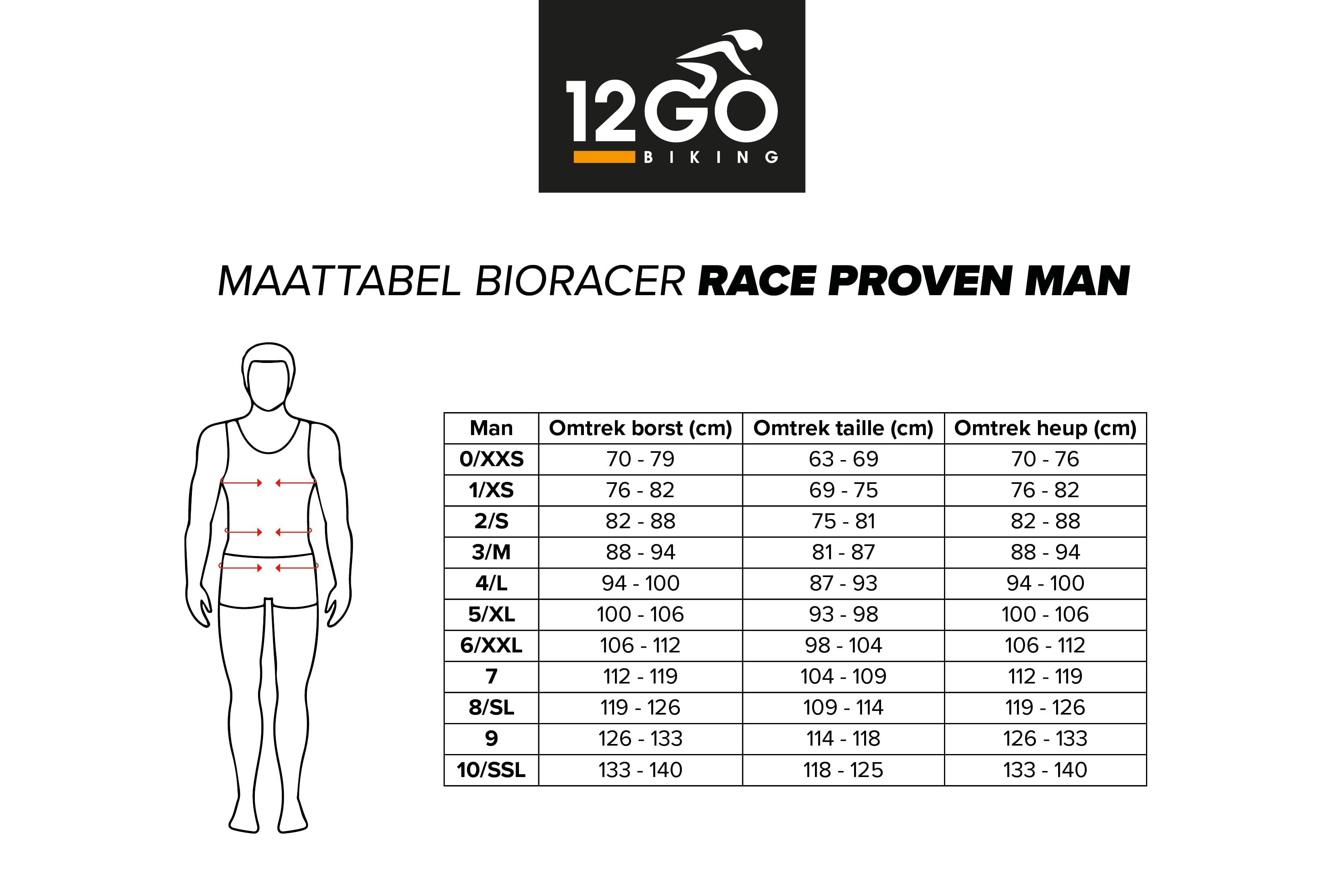 Maattabel bioracer proven