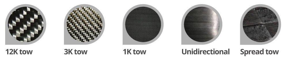 carbon 1k